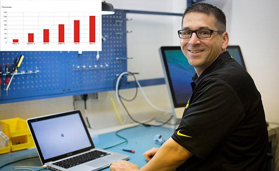 Специалист по продвижению сервисных центров Apple