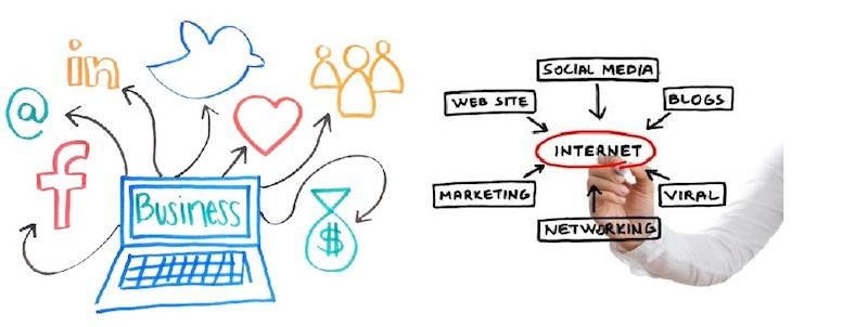 как получать клиентов через интернет