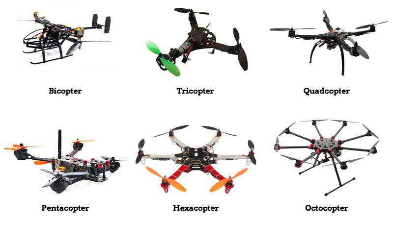 заказать услуги написания текста о дронах