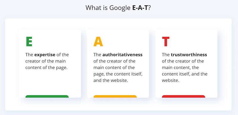 Расшифровка термина E.A.T.